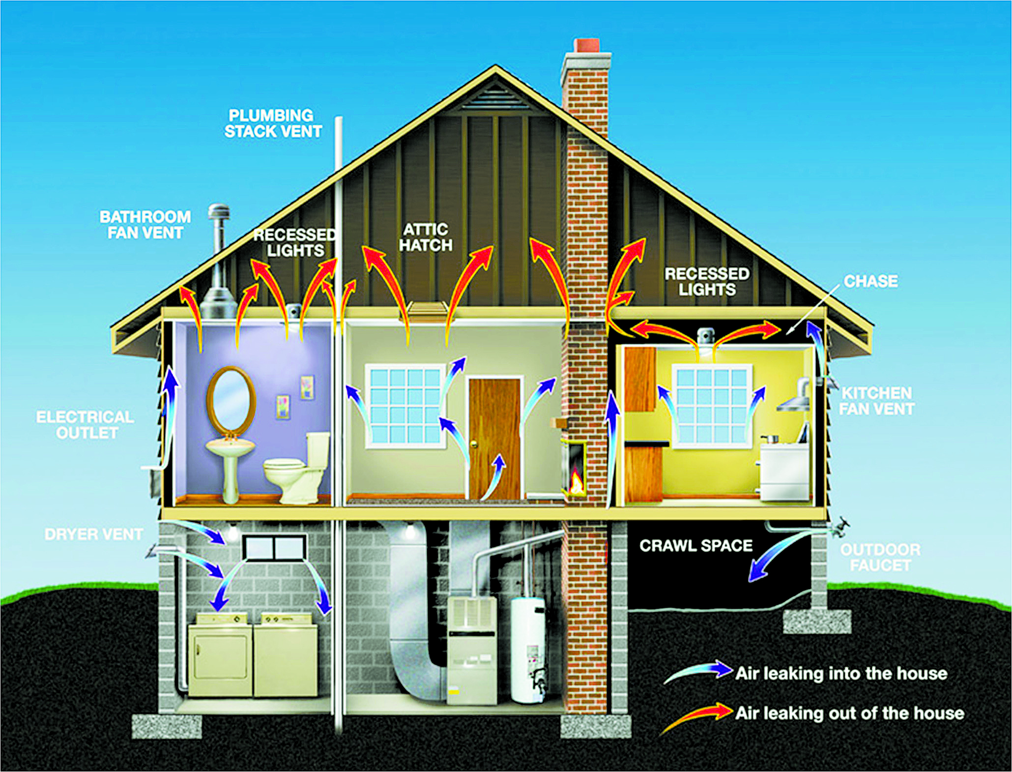 There are many locations in one's home where air leaks can occur. Photo courtesy Flickr.