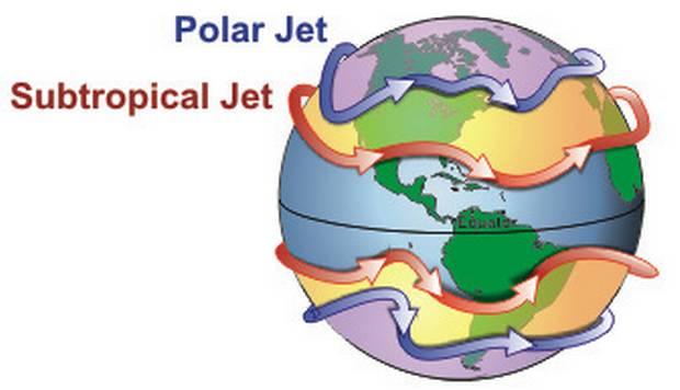 Jet stream (NOAA image)
