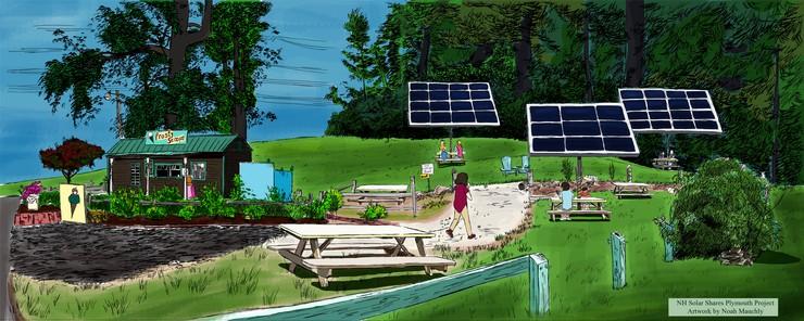 solar shares small