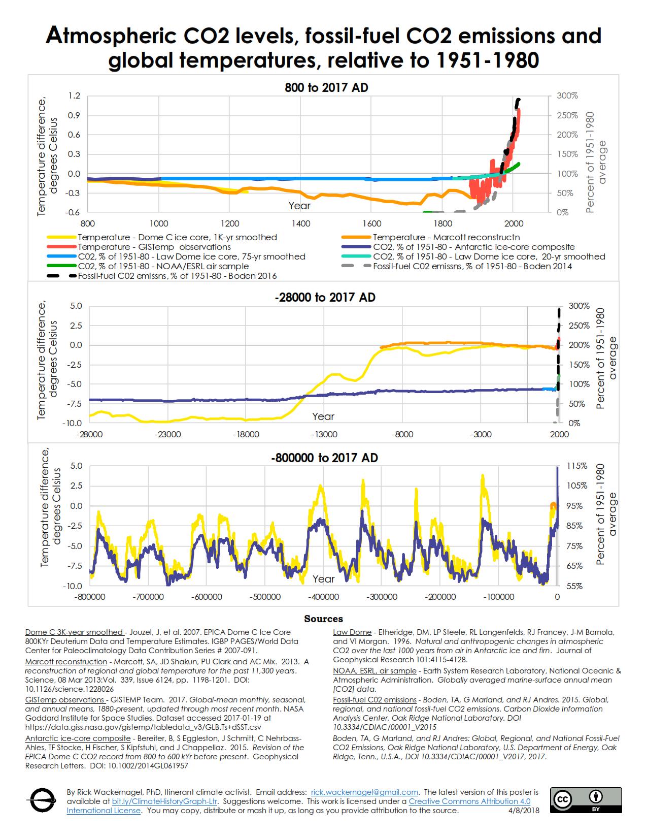Historical data - Grfs - 2017 - 8_5x11 - V3_001
